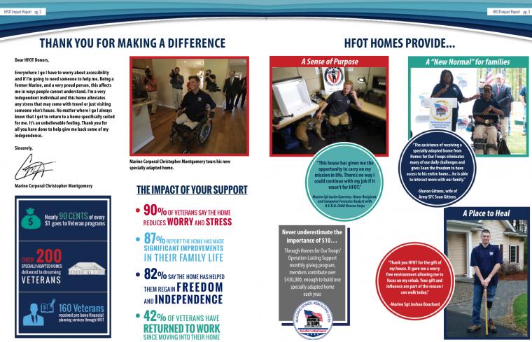 HFOT 2015 Impact Report