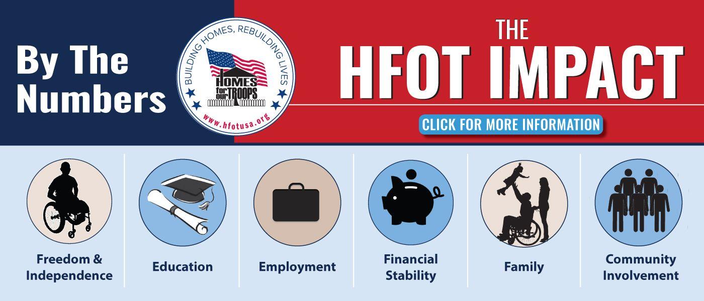 The HFOT Impact